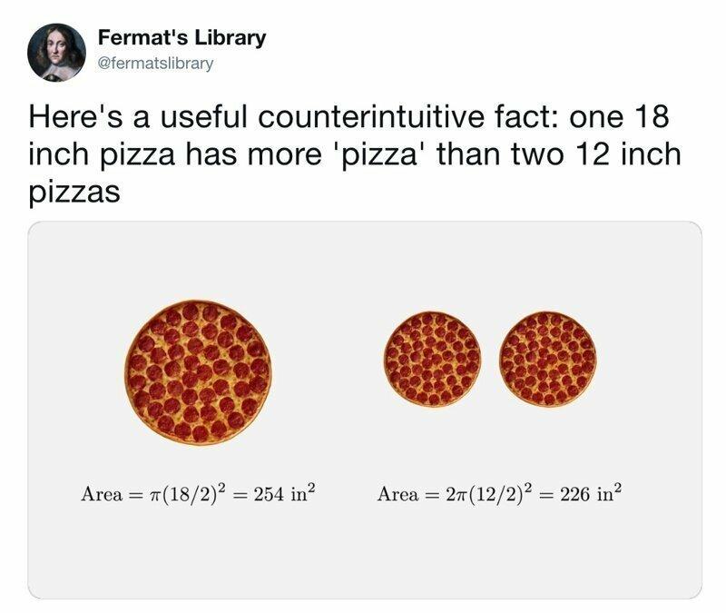 Вспомните этот пост, когда в следующий раз закажите пиццу