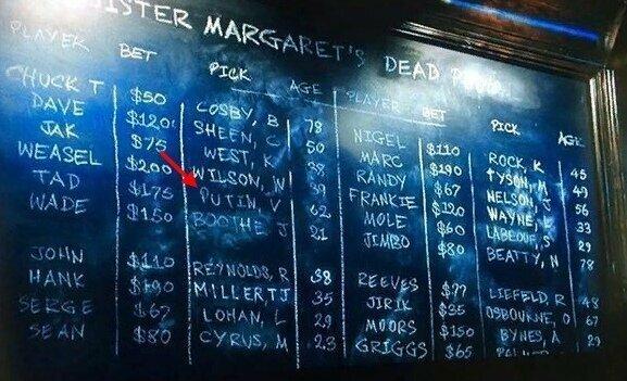 На доске в любимом баре Дэдпула под ставками в «Dead Poll» есть куча занимательных имен: Владимир Путин, Райан Рейнольдс, Ти Джей Миллер, Майли Сайрус, Билл Косби, Чарли Шин забавно, интересное, кино, киноляпы, пасхалки, факт