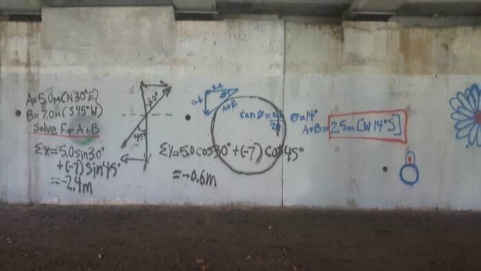 Интеллигентное граффити. Теперь точно всё видели