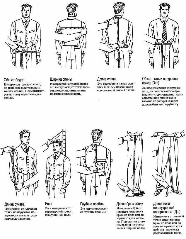 Простые, но практичные шпаргалки о человеческом теле