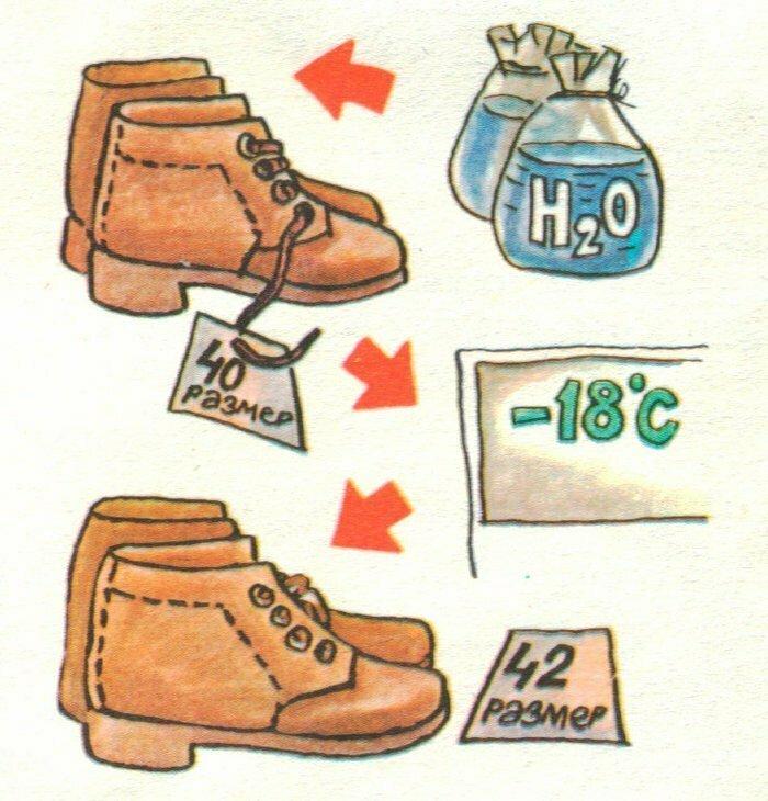 1. Растяжка обуви