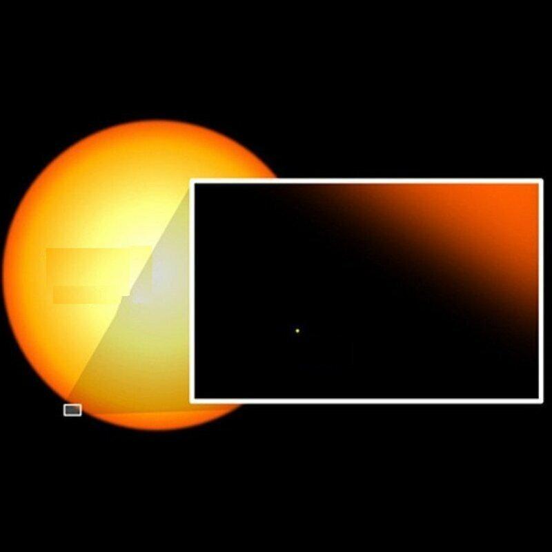 Среди звезд есть настоящие гиганты, по сравнению с которыми Солнце - просто малыш! Вот как он выглядело бы, к примеру, на фоне VY Большого Пса - одной из самых крупных звезд, которая в 1000000000 раз больше Солнца