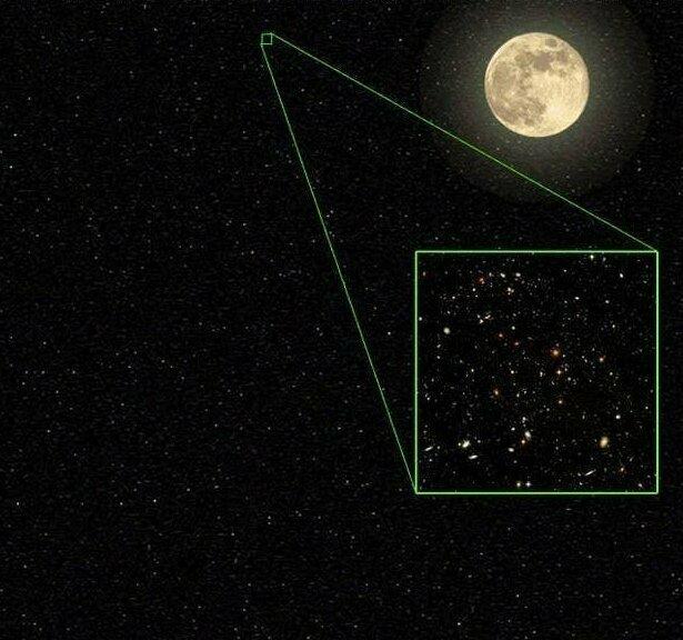 Но и это фото - лишь небольшой участок Вселенной