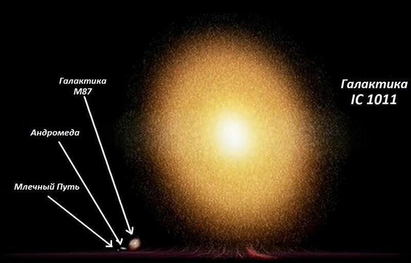 Но Млечный путь - просто карлик по сравнению с другими галактиками