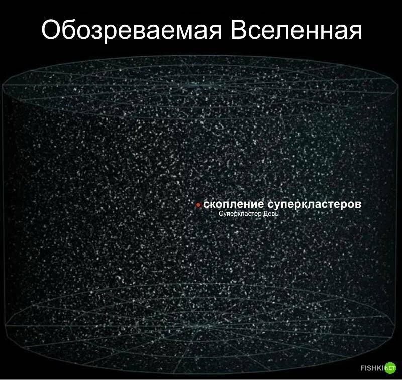 Да, похоже, во Вселенной мы занимаем не столь уж заметное место!