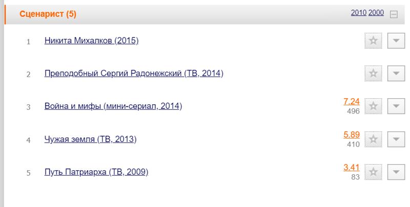 Как и почему Рунет отреагировал на смену министра культуры РФ