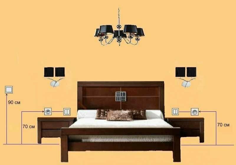 Разводка электричества в спальне
