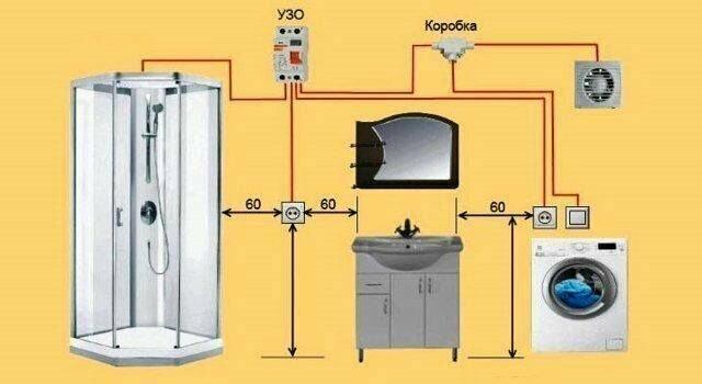 Разводка электричества в ванной