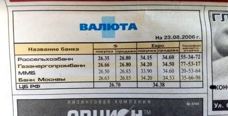А вы помните цены далекого 2006 года?