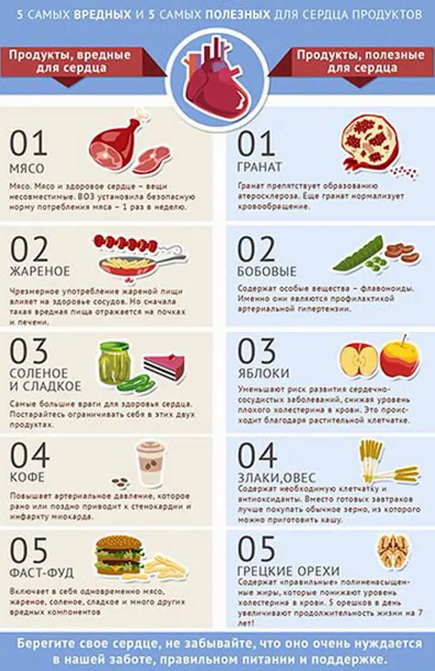 Кушайте на здоровье: 25 памяток о правильном и полноценном питании