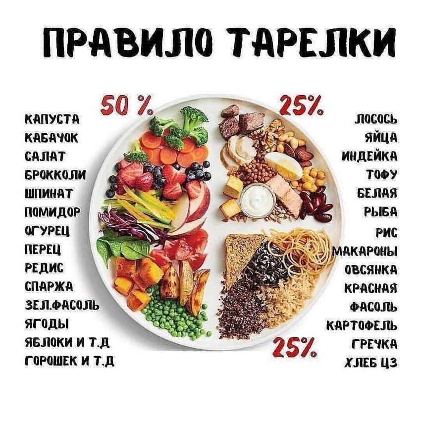 И неизменное правило тарелки