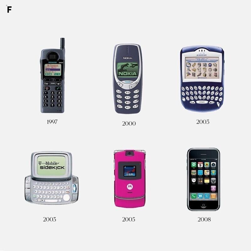 Проследили и тенденции изменения мобильных телефонов, которые наглядно отражают интересы и технологии определенной эпохи