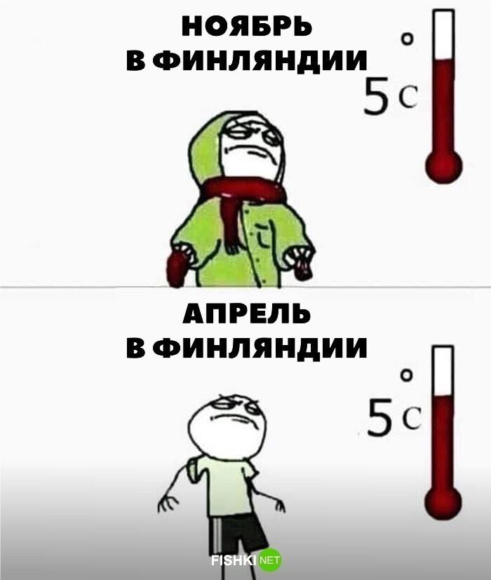 Немного об особенностях финской погоды: