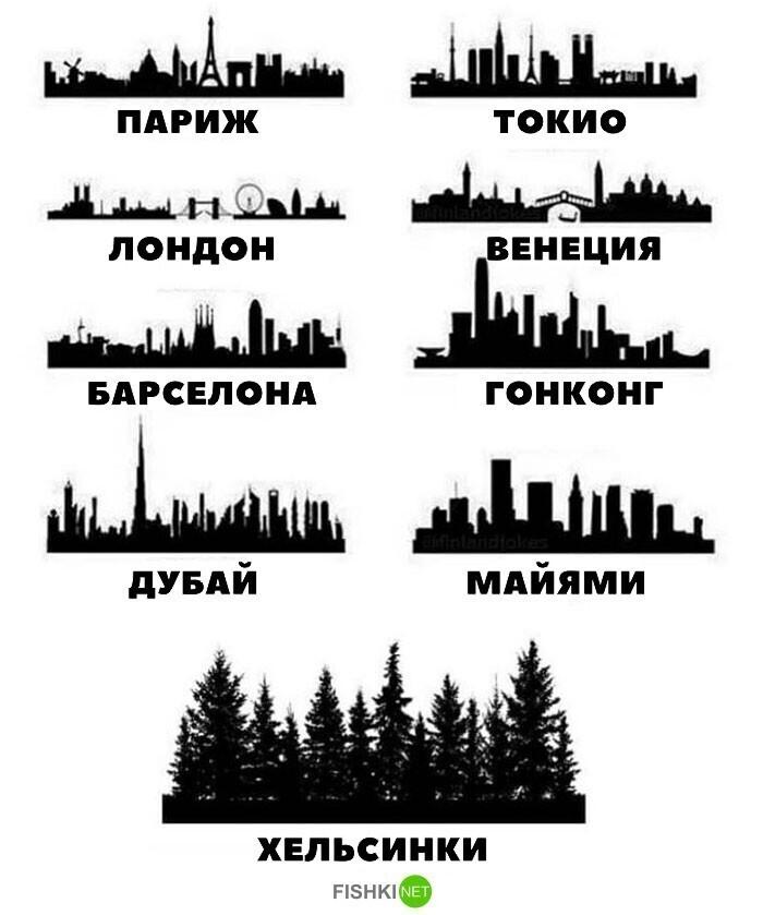 Городские панорамы в Финляндии: