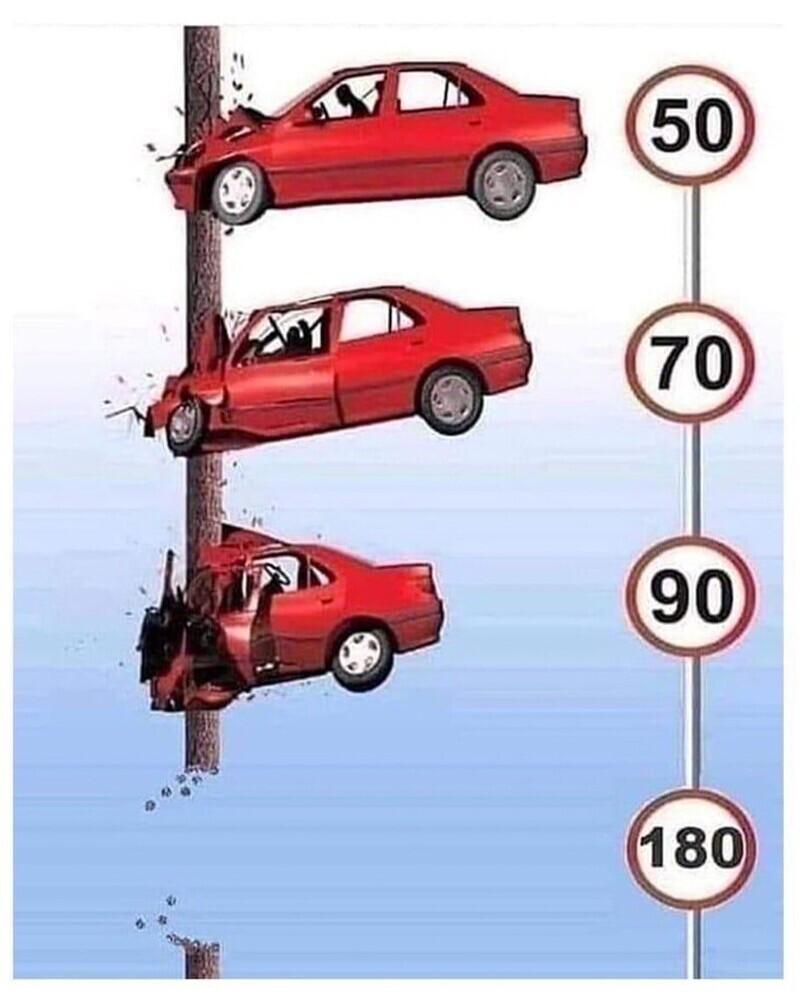 Последствия зависят от скорости