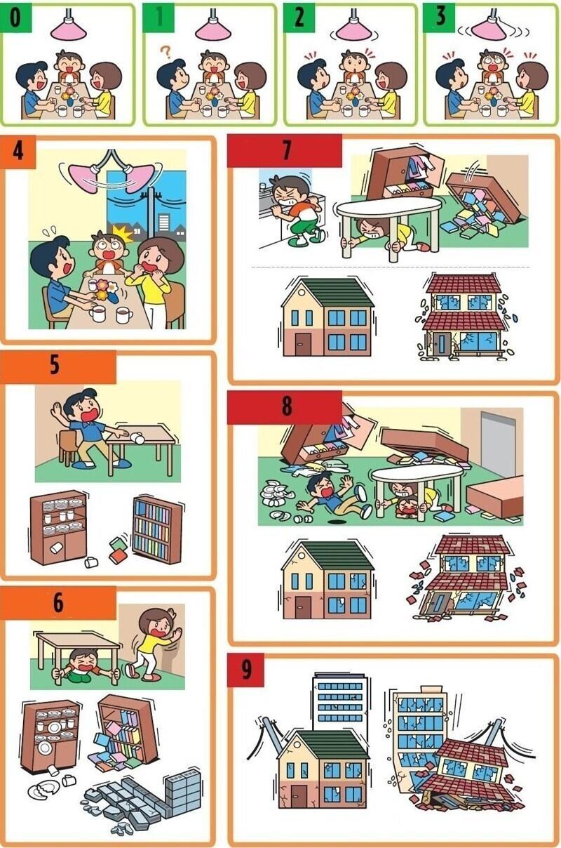 Землетрясение в баллах