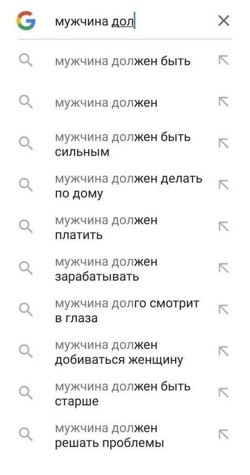 Женские запросы в поисковике