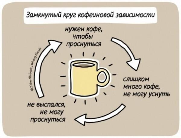 Кофеманы поймут