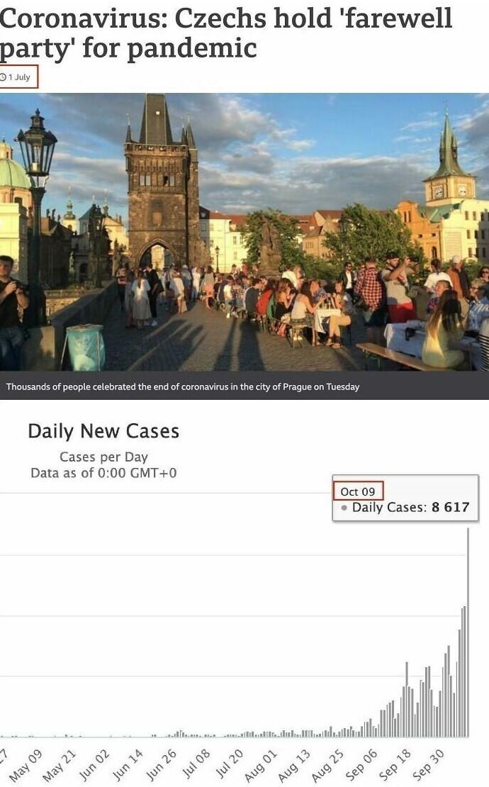 """Июль 2020: по всей Чехии проходят праздники """"прощания с пандемией""""..."""
