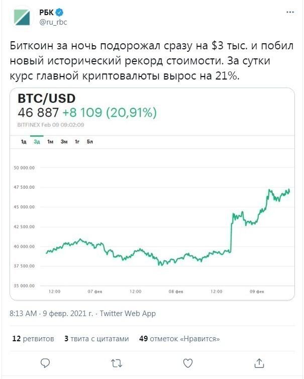 Триумф биткоина и его почитателей
