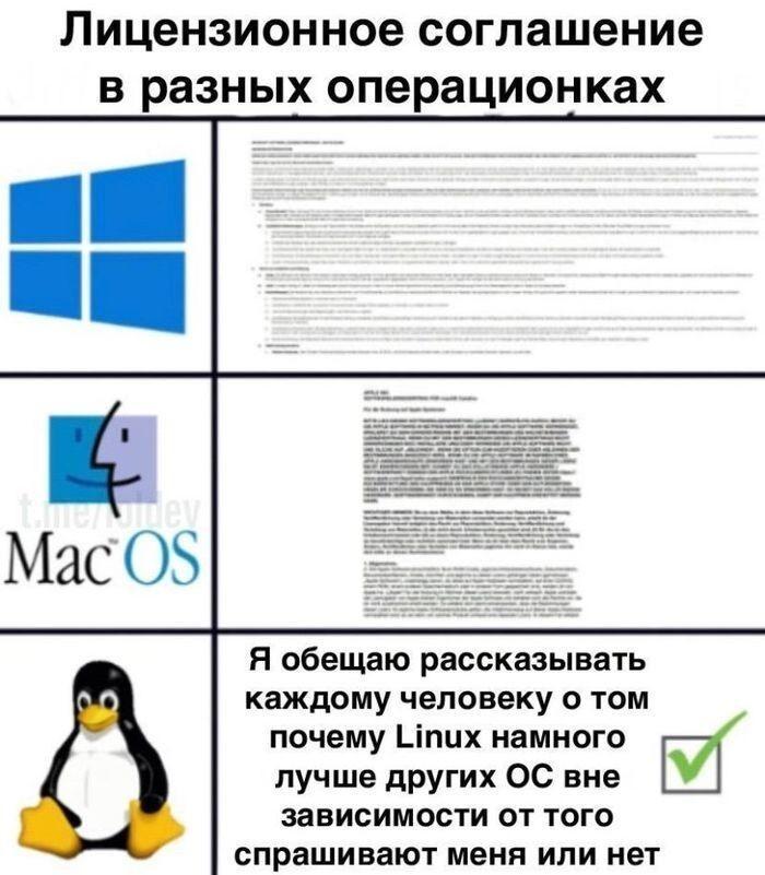 Суть операционных систем