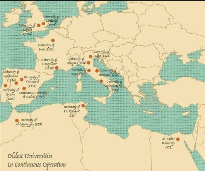 Старейшие университеты мира, функционирующие до сих пор