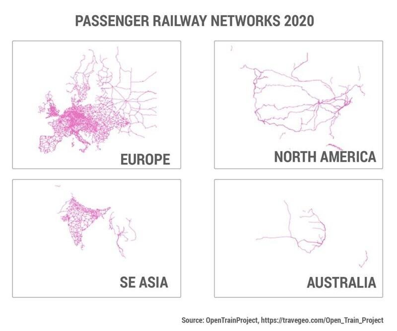 Пассажирская железнодорожная сеть в 2020 году