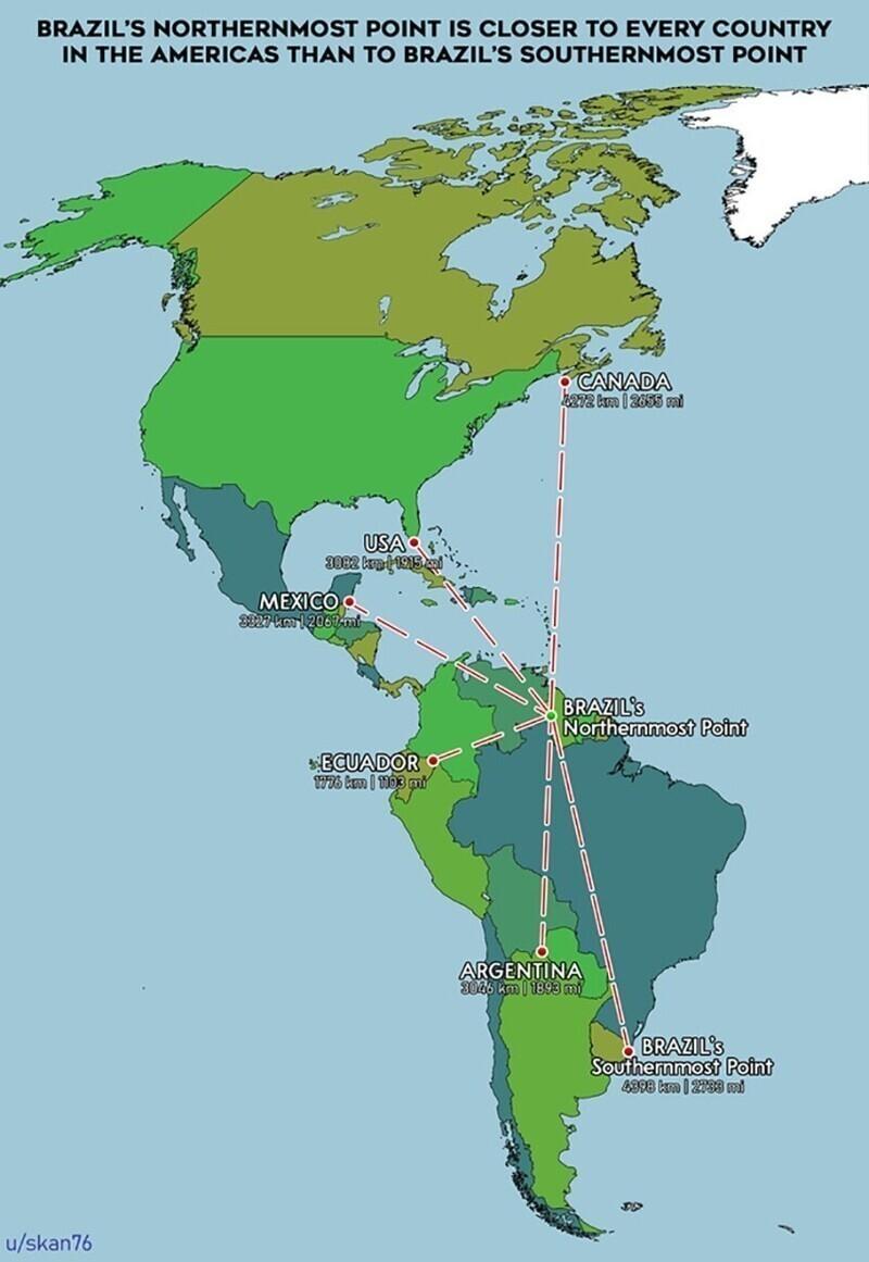 Самая северная точка Бразилии находится ближе ко всем другим странам обеих Америк, чем к самой южной точке Бразилии