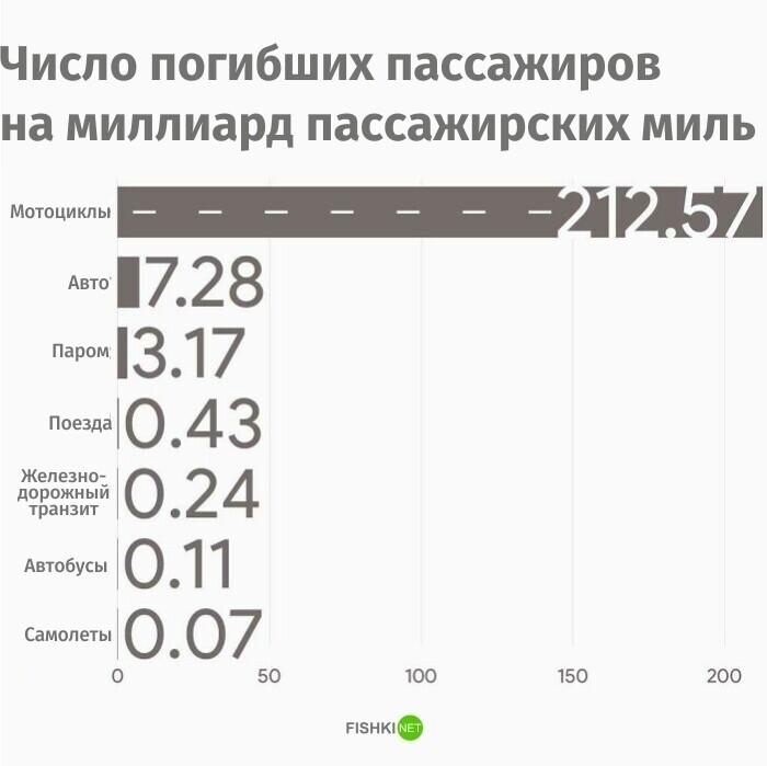 Данные - это красиво