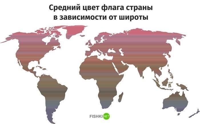 Средний цвет флага