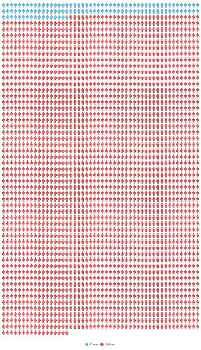 Количество людей, убитых в результате террористических актов в 2017 году в Европе (голубой) и Африке (красный)