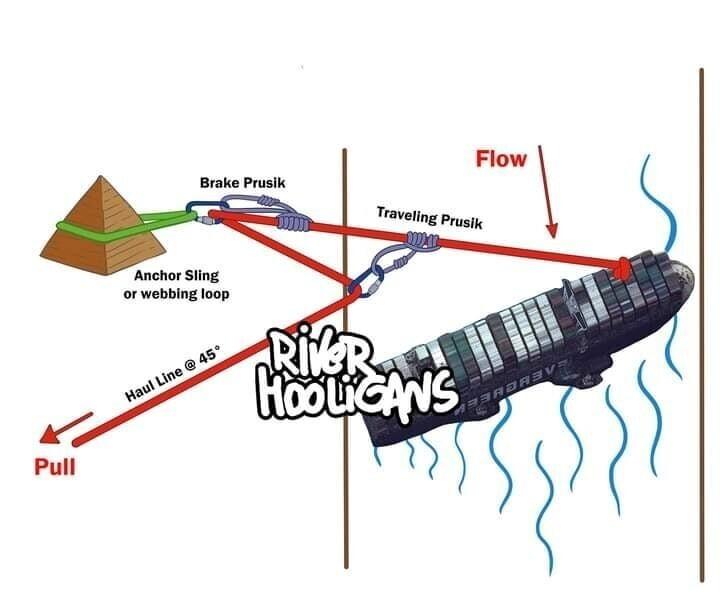 11. Пользователи соцсетей немного по фантазировали на тему, как удалось сдернуть судно с мели