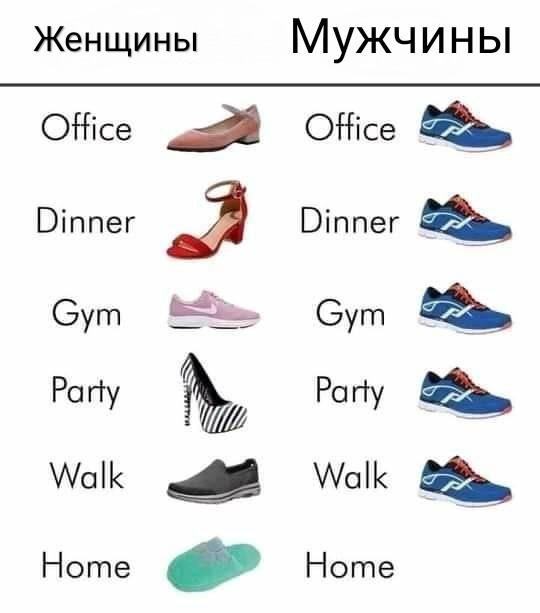 Обувь: офис, обед, спортзал, вечеринка, прогулка, дом