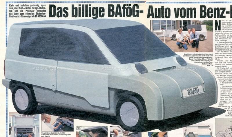 Bafog, 1987