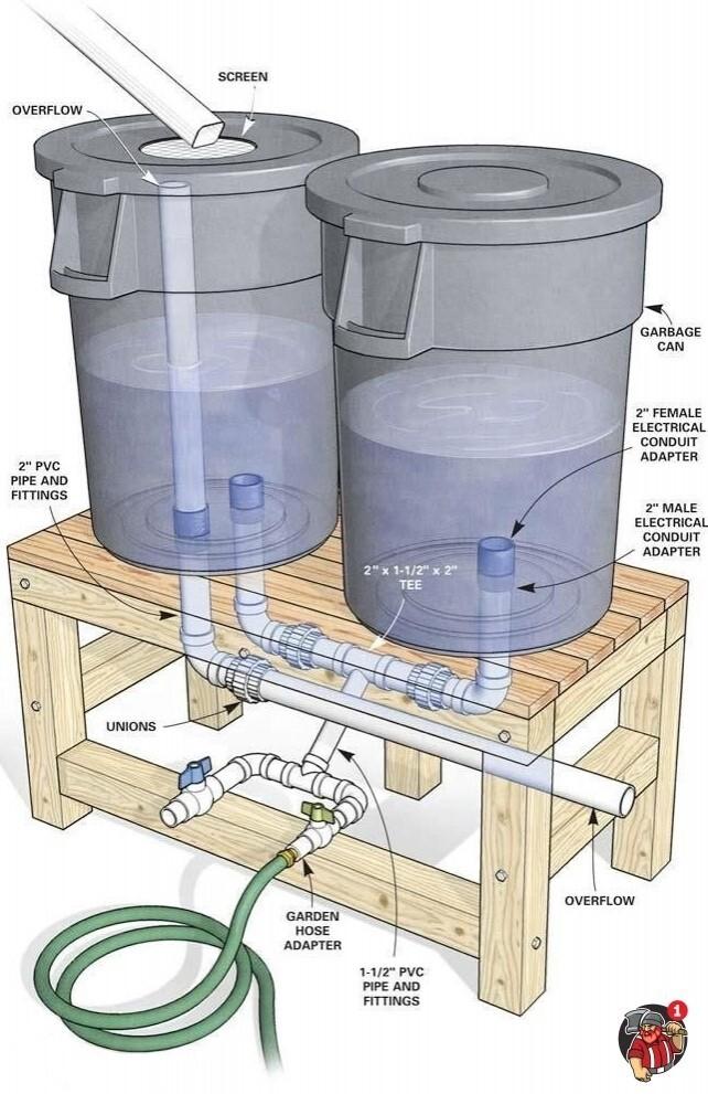 Система для сбора дождевой воды