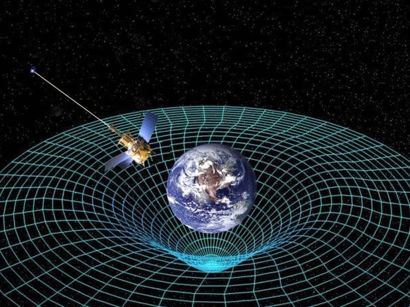 А это гравитация