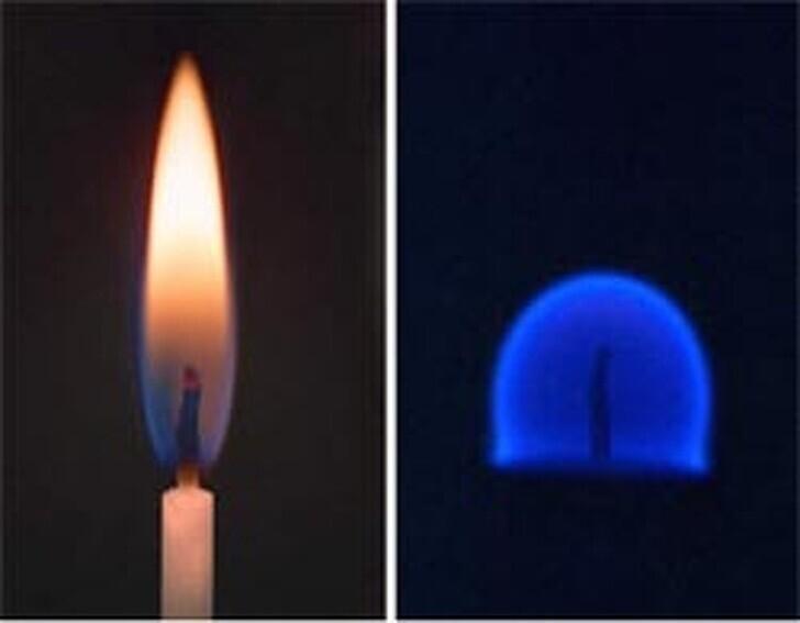 28.  На Земле высокая свеча горит желтым пламенем. В космосе в центре фитиля горит голубое пламя поменьше