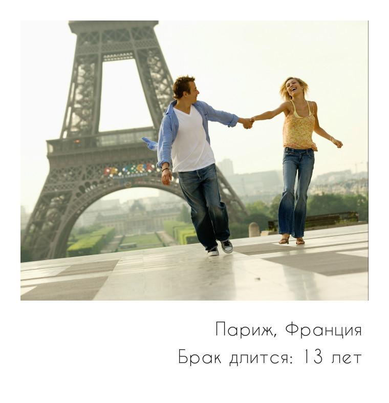 Самые крепкие семьи: продолжительность брака в разных странах мира