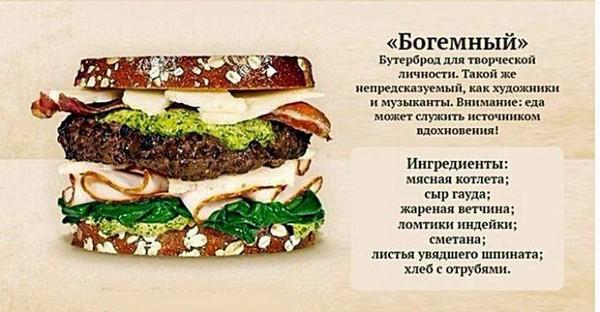 еда для похудения рецепты видео