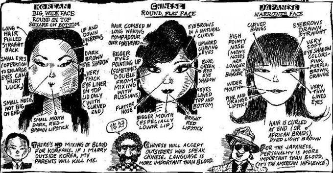 Как понять кто перед тобой кореец, японец или китаец