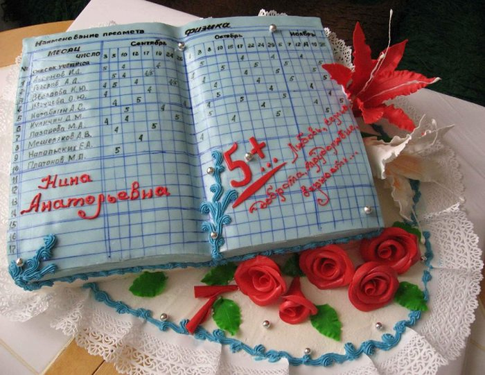 Поздравляем!!! Или, креативно - безумные надписи на тортах! (иногда 18+)