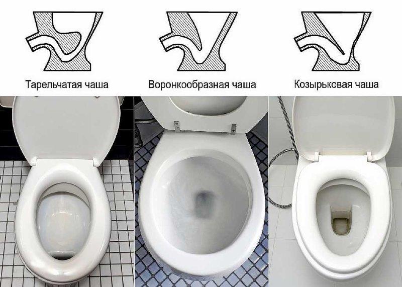 Для чего делали полочку в советских унитазах